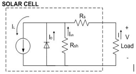Equivalent Circuit Of DSSC