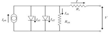 Rangkaian Ekuivalen DSSC untuk dua dioda