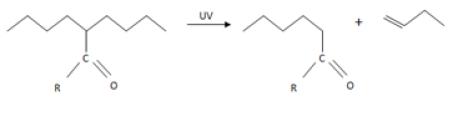 Gambar 3 Proses pembelahan ikatan pada fotodegradasi (Stevens, 2001)
