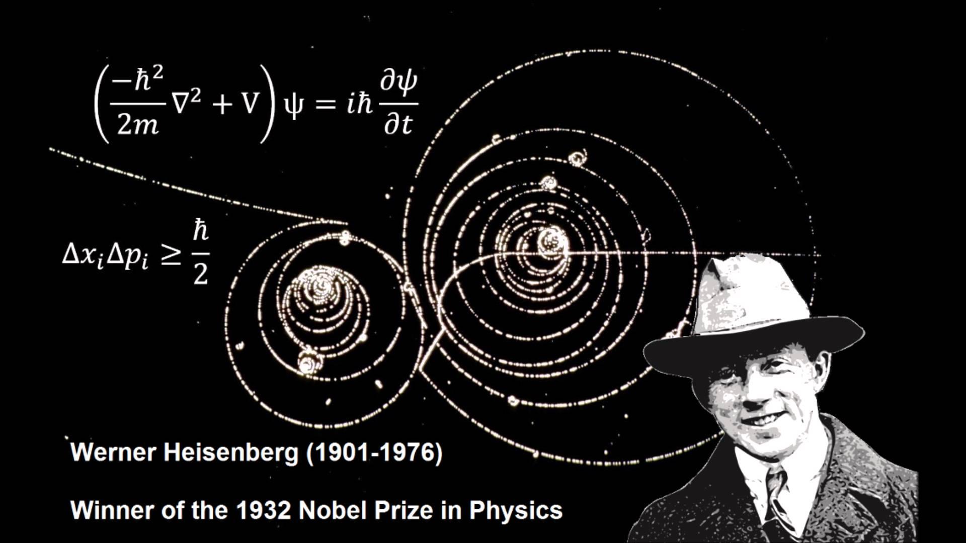 schrodinger equation and Heisenberg's inequality principle