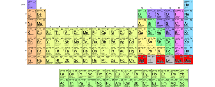 Four new items have had the official name in the periodic table of new elements 20161024 periodic table urtaz Images